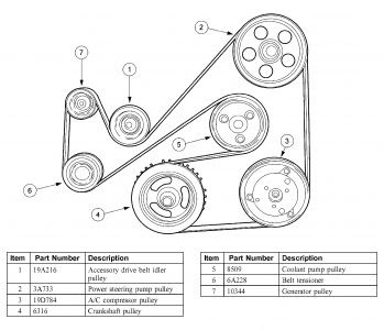 Solved Serpentine Belt Diagram For 2002 Focus Fixya