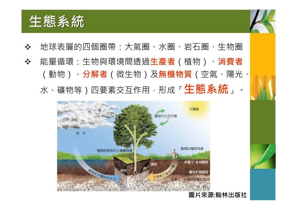 生態系統 地球表層的四個圈帶:大氣圈、水圈、岩石圈、生物圈 能量循環:生物與環境間透過生產者(植物)、消費者 (動物)、分解者(微生物)及無機物質(空氣、陽光、 水、礦物等)四要素交互作用,形成「生態系統」。                  ...