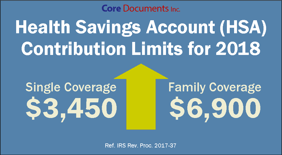 Limits for 2018 Health Savings Accounts announced - IRS ...