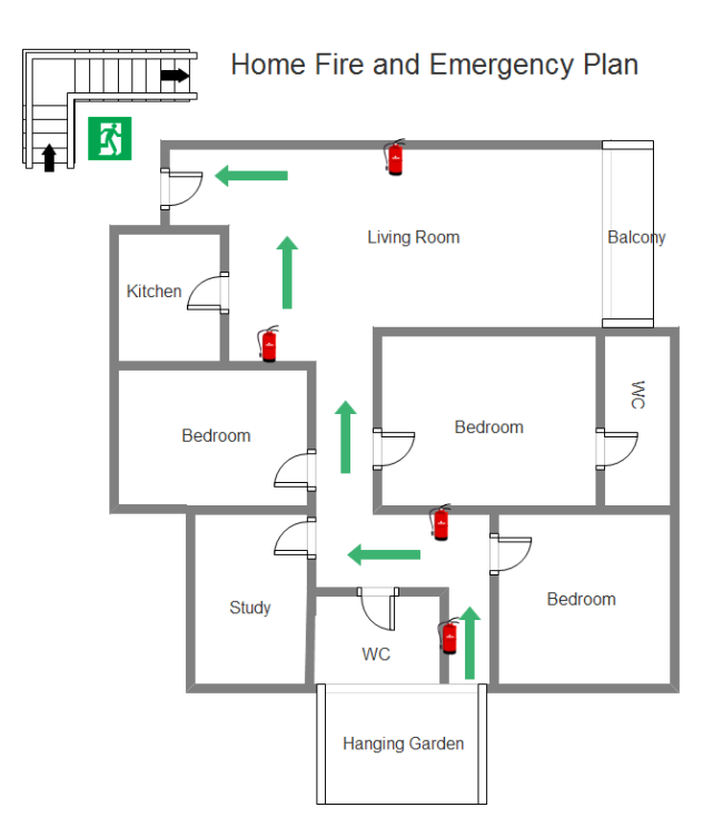 home fire and emergency plan