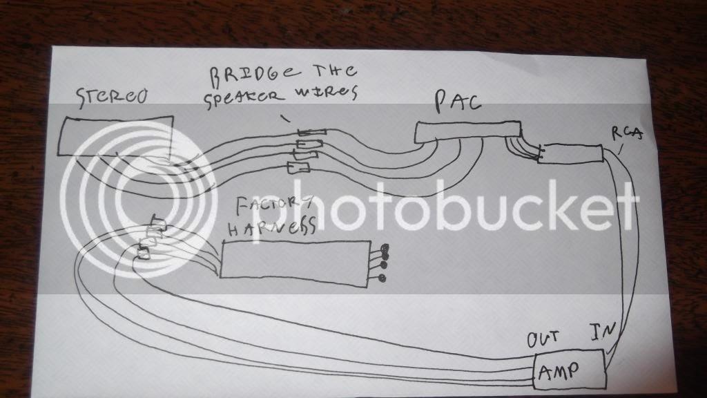 Wiring Diagram Database  Pac Sni 35 Wiring Diagram