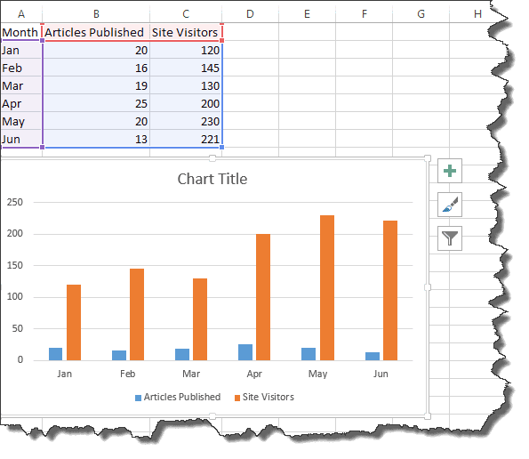Creating Advanced Charts in Excel
