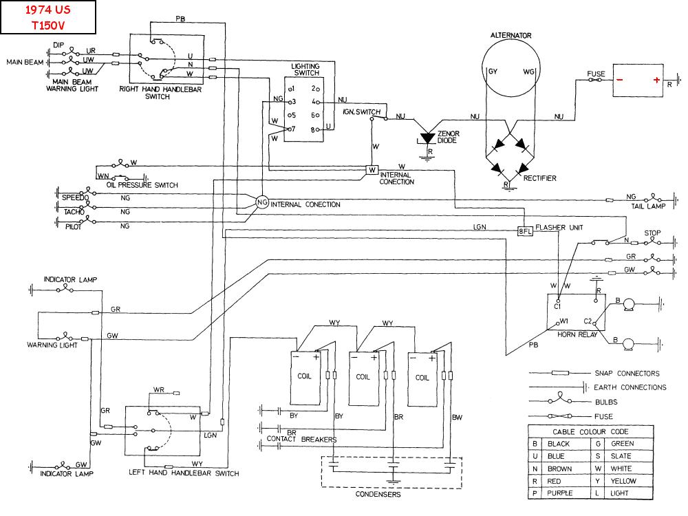 Diagram Custom Triumph 650 Wiring Diagram Full Version Hd Quality Wiring Diagram Conceptwiring Pizzagege Fr