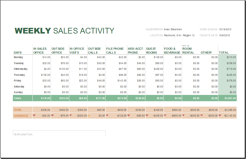 Daily Sales Tracking Report Template | Daily Planner
