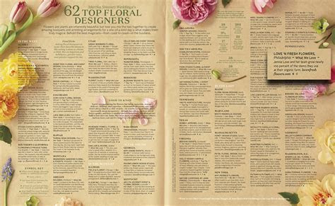 Named A Top Floral Designer in the Nation by Martha