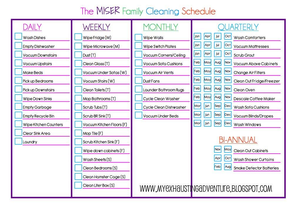 Mercial Kitchen Floor Cleaning - Apk Downloader