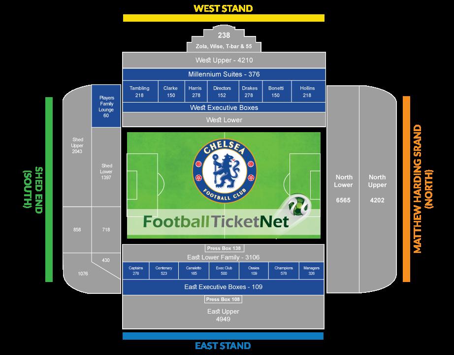 Chelsea vs Arsenal 21/01/2020 | Football Ticket Net