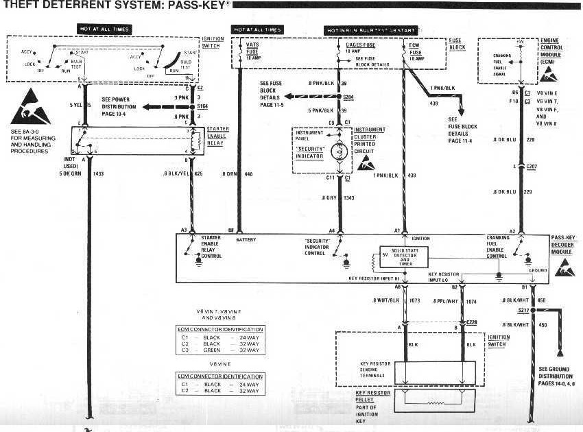 1997 Buick Lesabre Wiring Schematic
