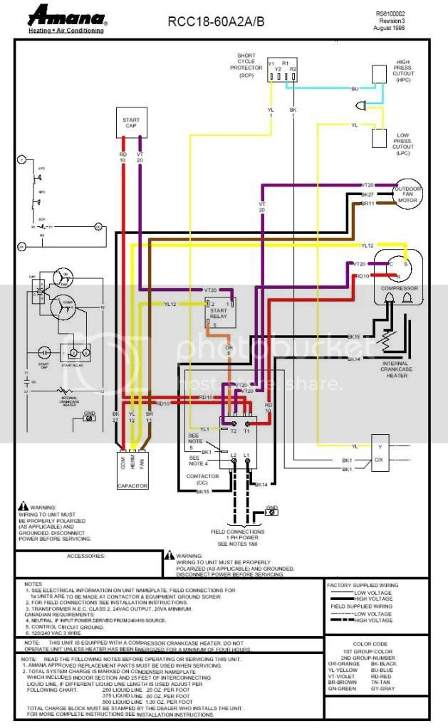 Amana Furnace Thermostat Wiring