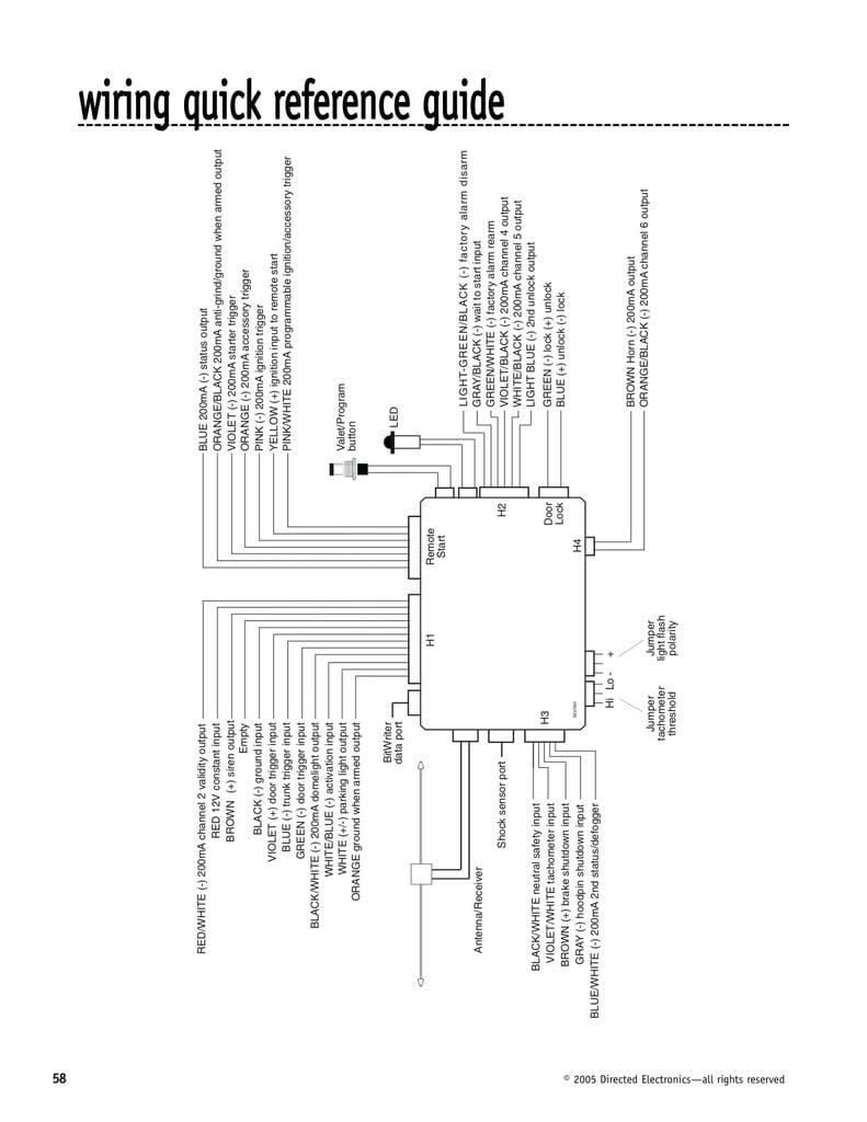 35 Inspirational Car Remote Starter Wiring Diagram