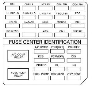 1999 Cadillac Deville Fuse Box Wiring Diagram Frankmotors Es