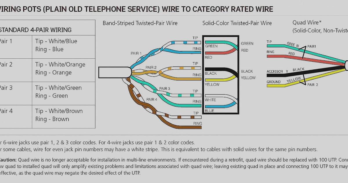 Telephone Wiring Diagram Dsl