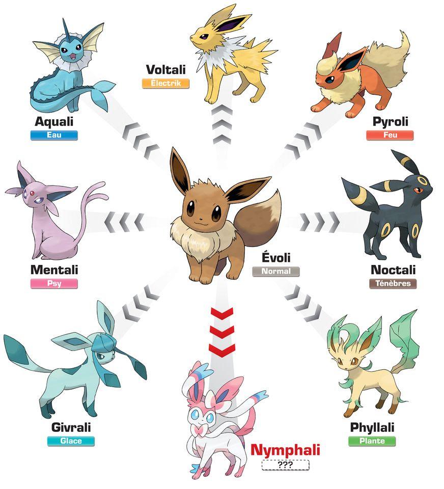 Dessin en couleurs  imprimer Personnages cél¨bres Nintendo Pokemon numéro