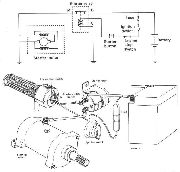 Motorcycle Starter Relay Wiring Diagram