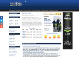 Maybank malaysia forex rate