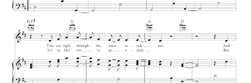 Tauren Wells Hills And Valleys Piano Sheet Music