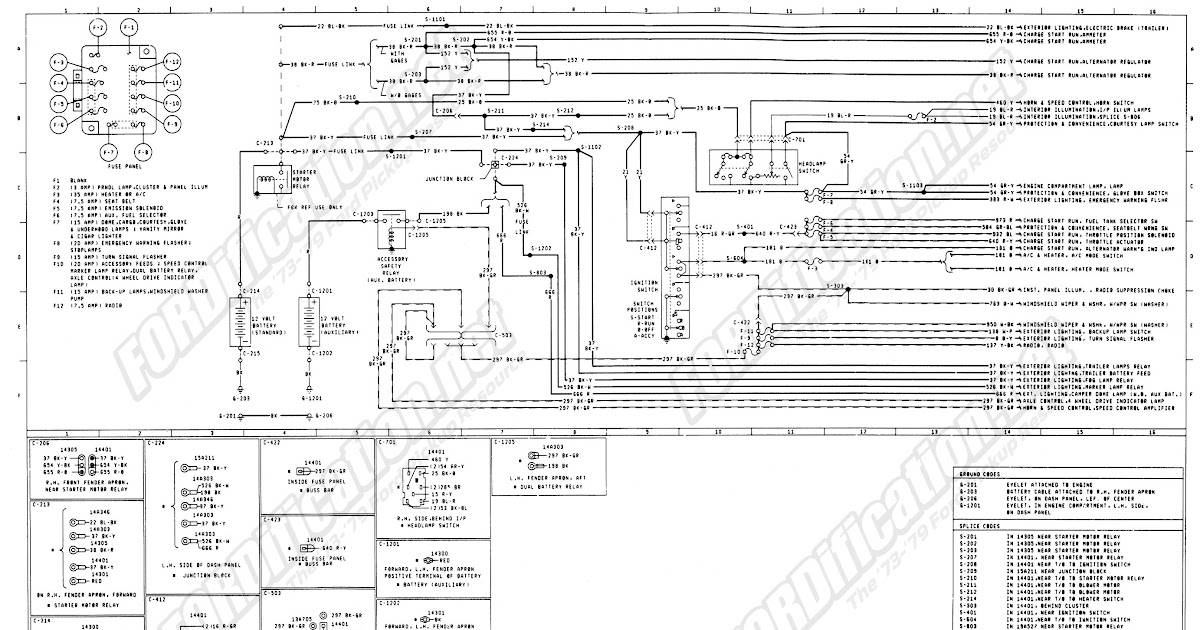Ignition Wiring Diagram 1979 Chevy Truck