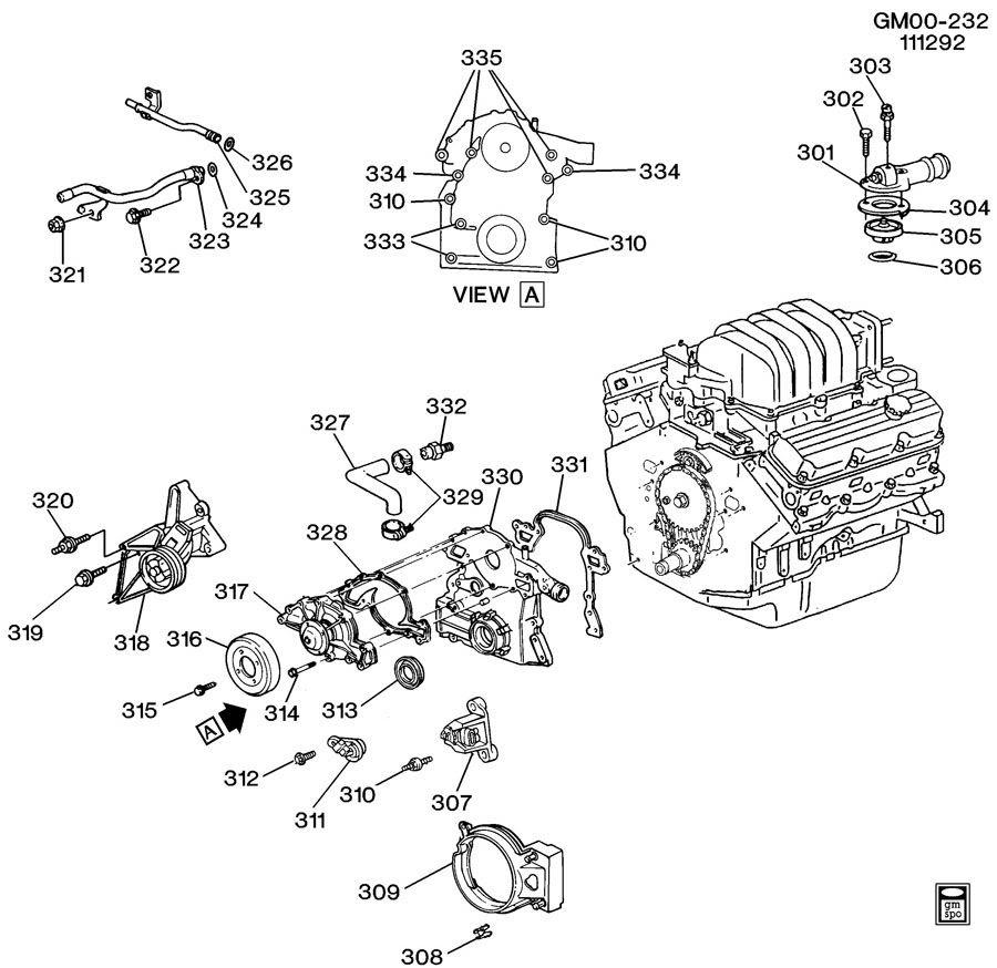 3800 Series 3 Engine Diagram Wiring Schematic