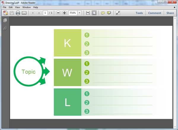 KWL Chart Templates for PDF