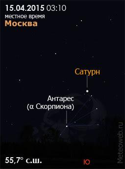 Видимость Сатурна на широте Москвы 15 апреля 2015 года
