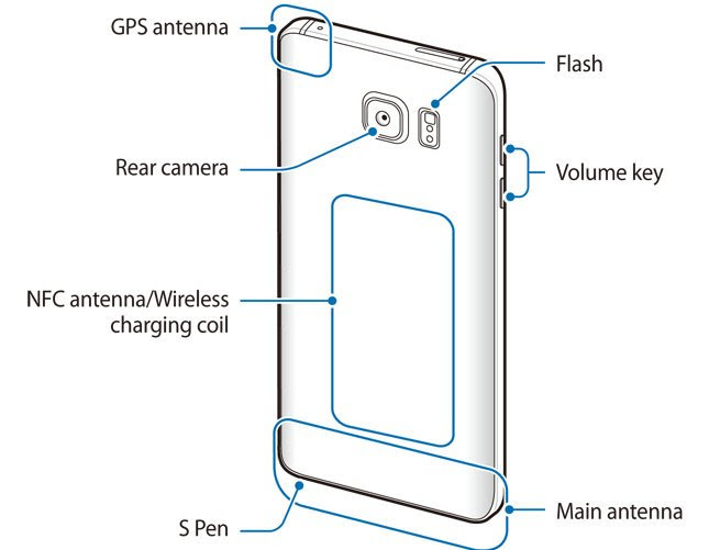 samsung_galaxy_note_5_layout_rear_view