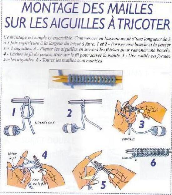 Coloriage Monter Les Mailles Tricot