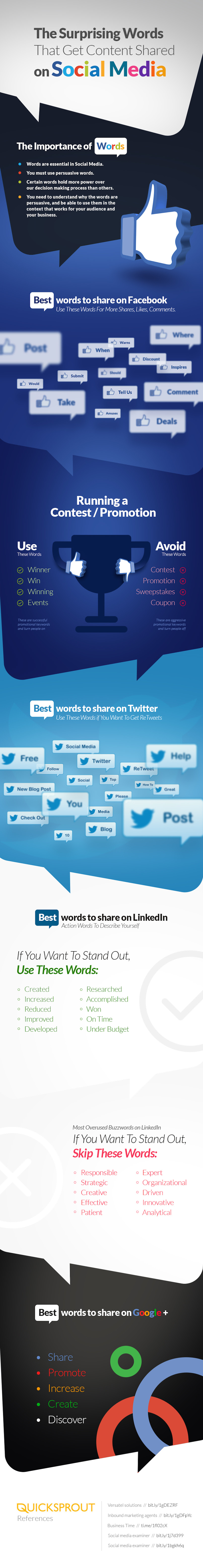 The Surprising Words That Get Content Shared on #SocialMedia - #infographic