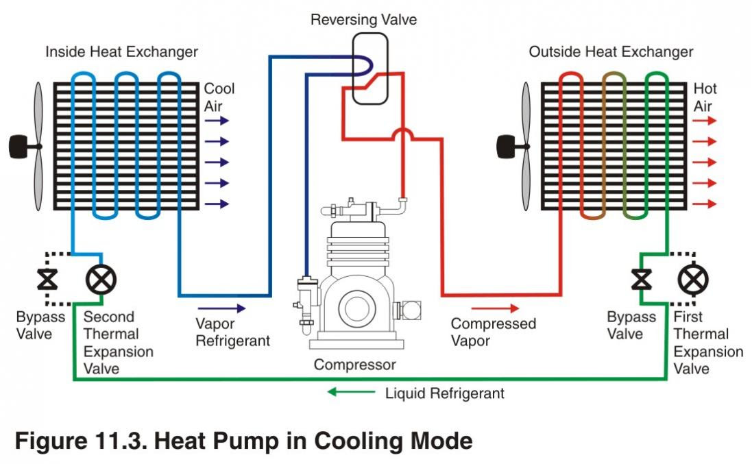 Diagram Heat Pump Reversing Valve Wiring Diagram Full Version Hd Quality Wiring Diagram Diagramlurieq Lozzisrl It