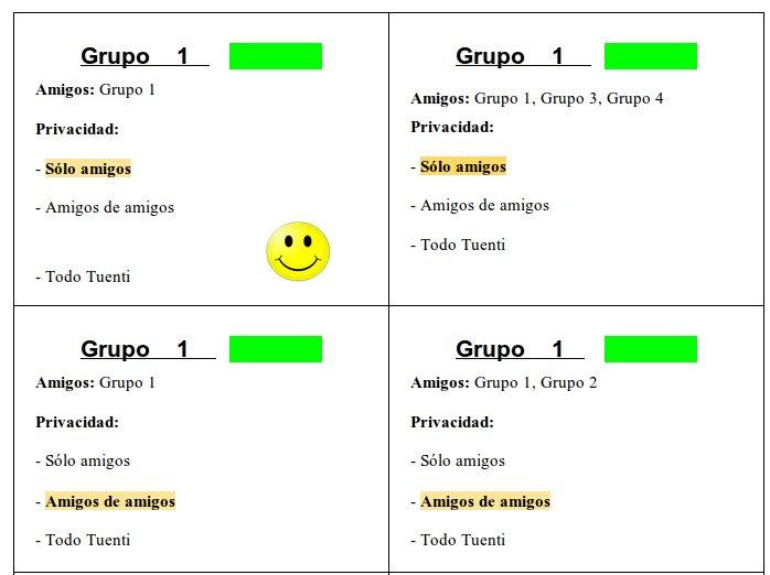 Ejemplo De Dinamica De Grupo Para Niños Compartir Ejemplos