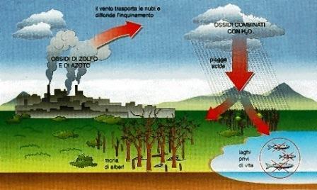Risultati immagini per inquinamento atmosferico