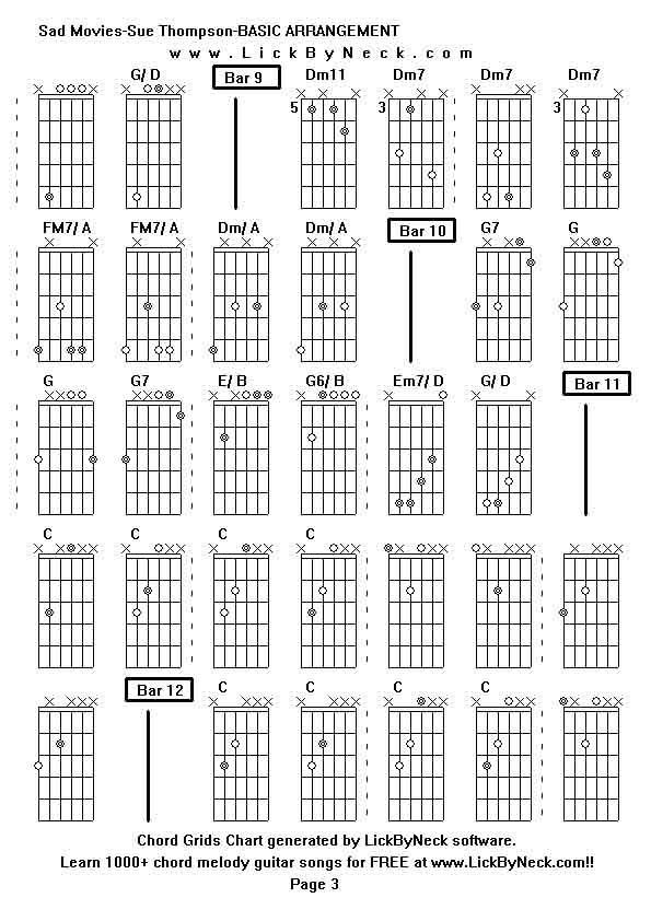 17 Guitar Chord Chart Software Free Download Chord Chart Software