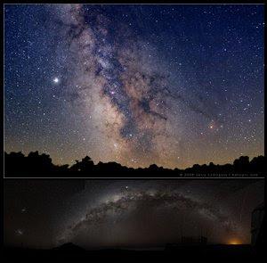 Kisah Penemuan Galaksi Bima Sakti