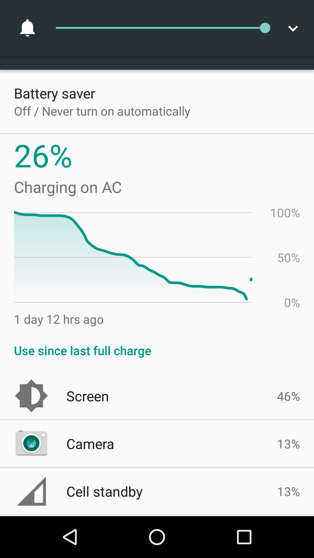 Moto G5 Plus 9 Hour Screen On Time Motog