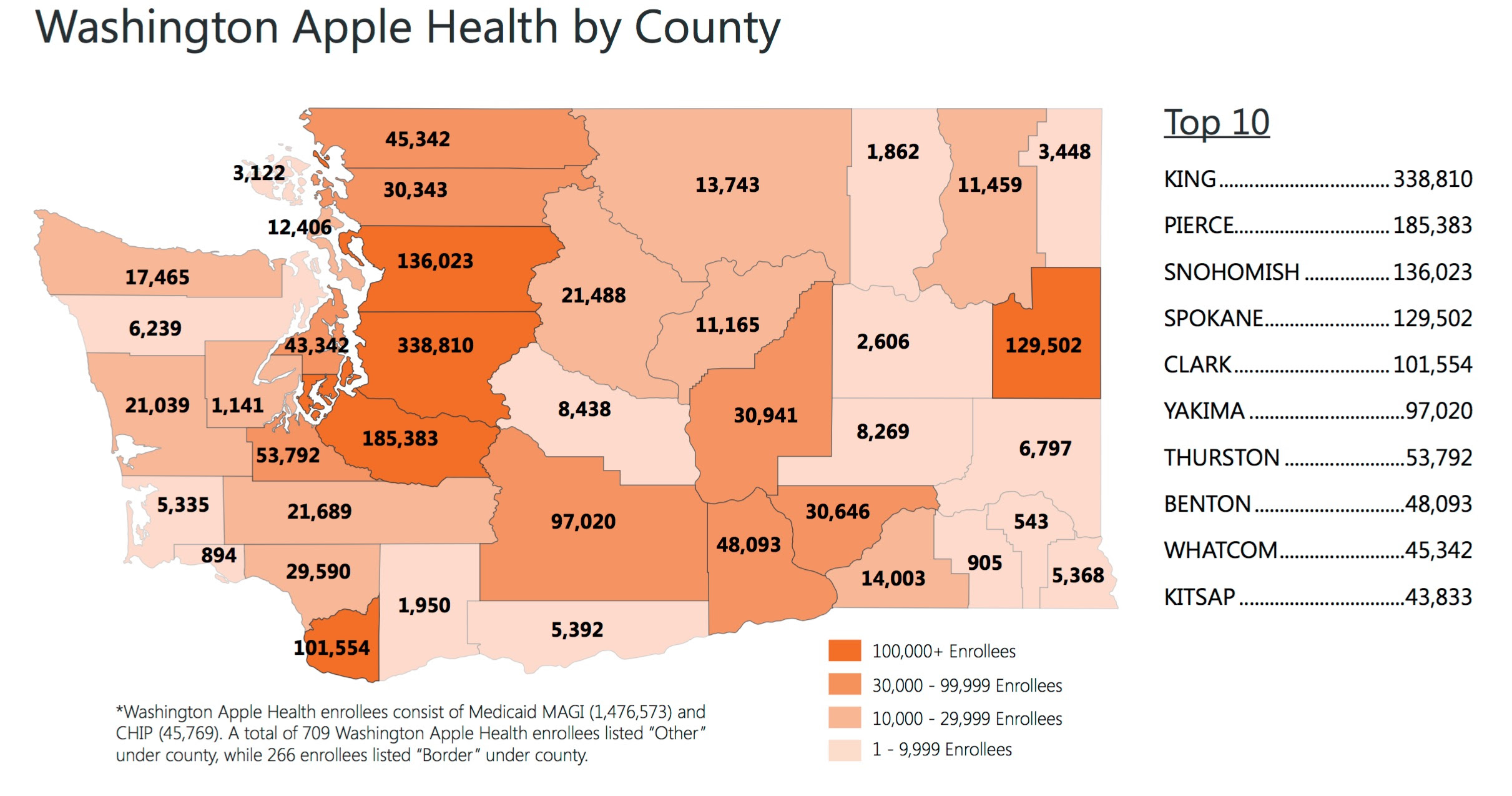 43,000 Kitsap residents enrolled in Medicaid | Minding ...