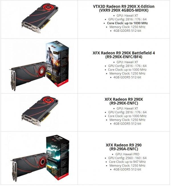 Grafícas AMD Radeon R9 290X y Radeon R9 290 (5)
