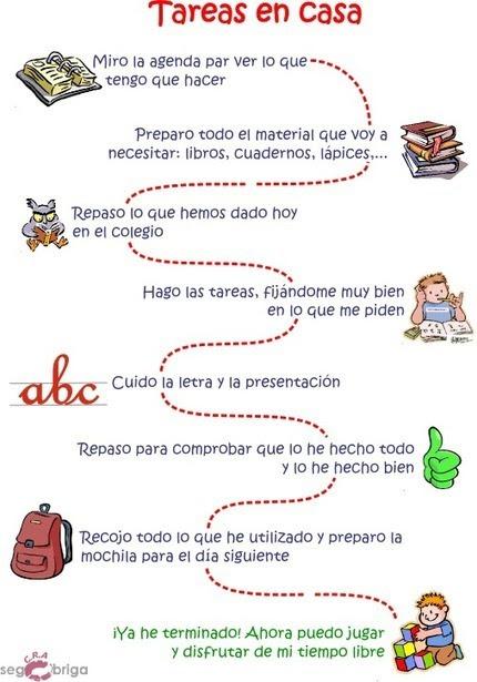 Guía para hacer las tareas en casa | Educación en Castilla-La Mancha | Scoop.it