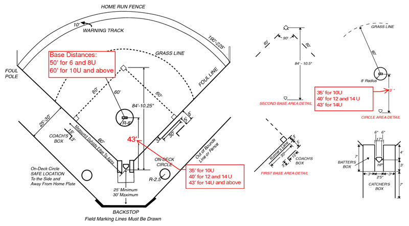 Softball Field Diagram - Cliparts.co