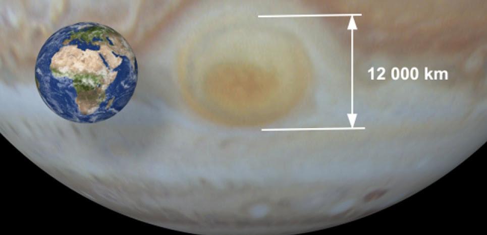 Depuis sa découverte, à la fin du 17e siècle, la Grande tache rouge de Jupiter n'a cessé d'intriguer les astronomes.