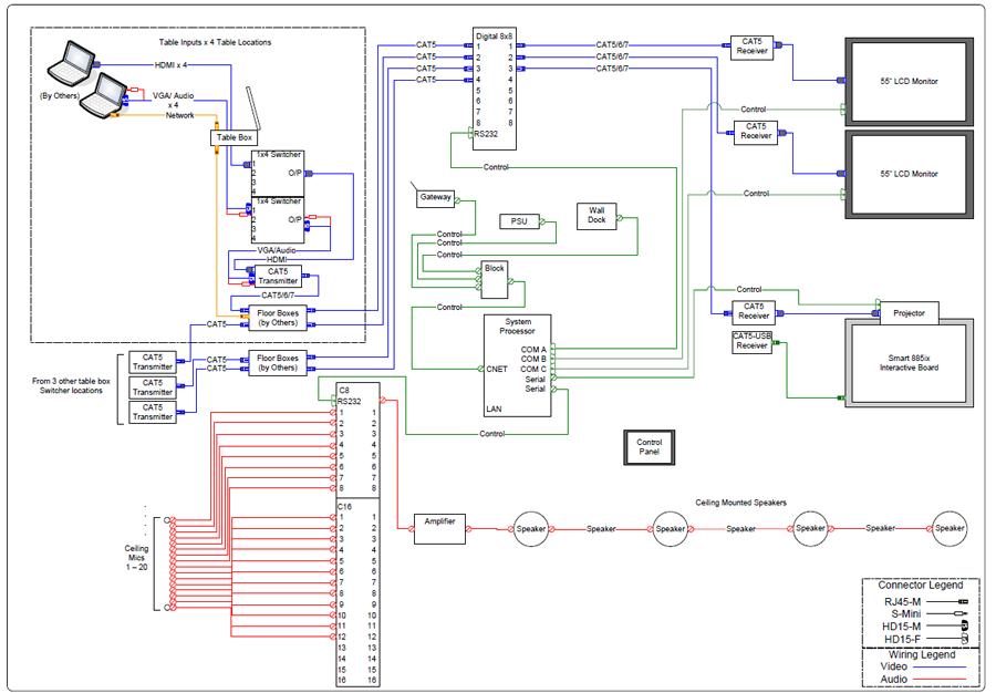 Autosportswiring  Visio For Wiring Diagrams