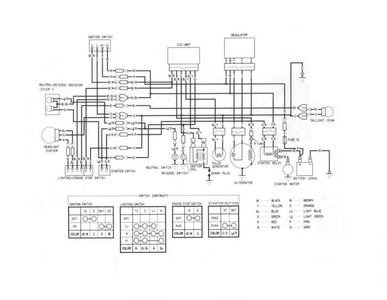 Diagram 1986 Honda Trx 125 Wiring Diagram Full Version Hd Quality Wiring Diagram Eardiagram Cpn Valdejuine Fr