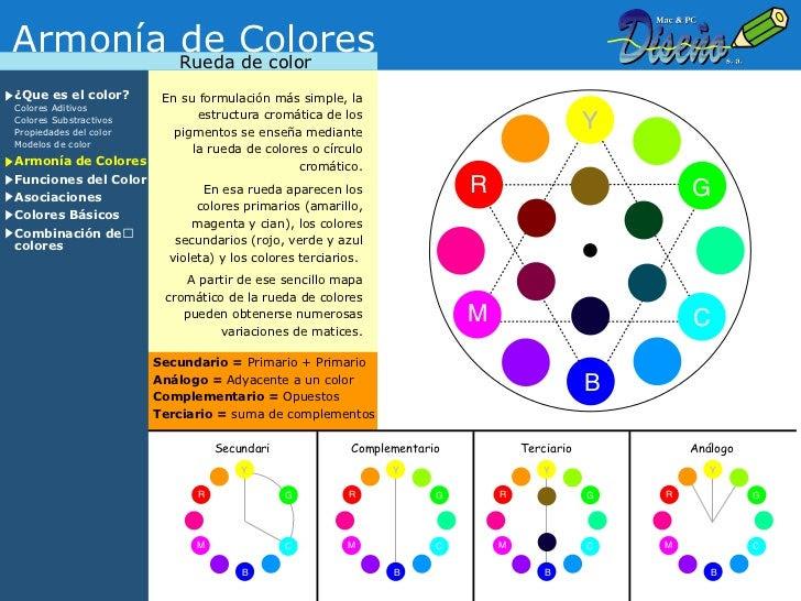Image result for color rueda