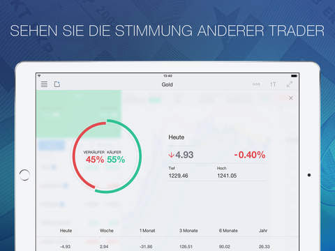 Stibor forex trading pro zacatecniky