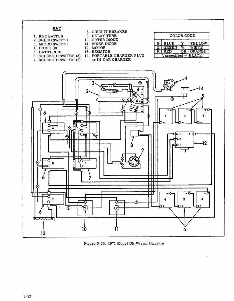 Melex Golf Cart Controller Wiring Diagram - Wiring Diagram