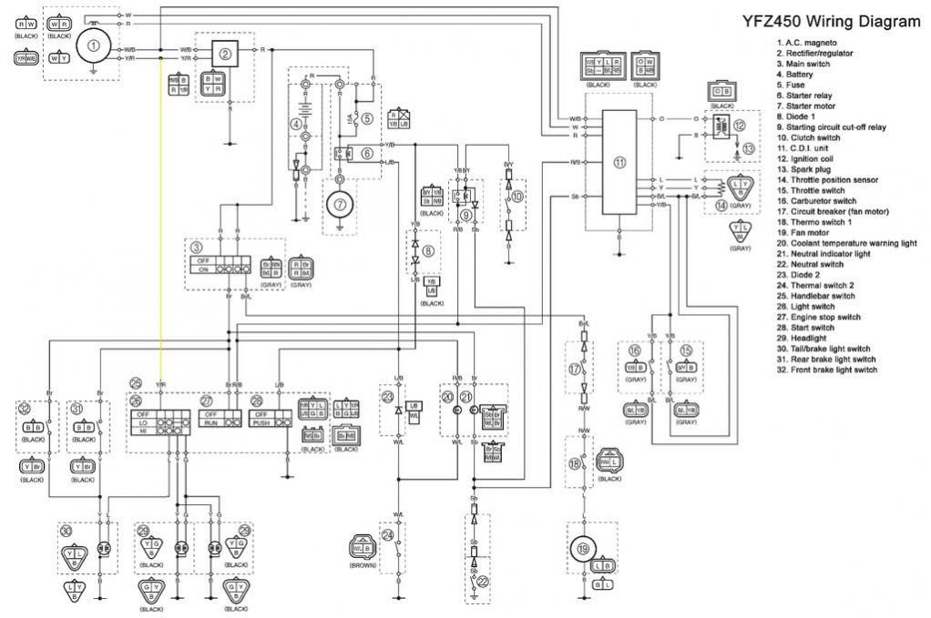 Download Yfz 450 Wiring Schematic Diagram Full Quality Neardo Kinggo Fr