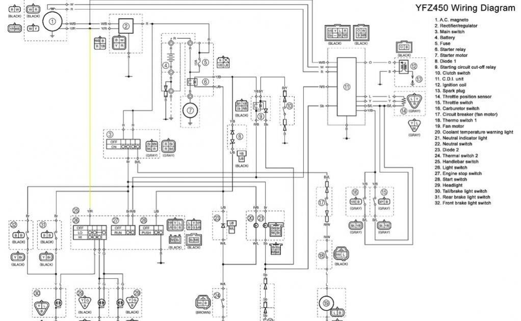 free wiring schematic 2005 yfz yamaha yfz450 wiring diagram free picture schematic wiring  yamaha yfz450 wiring diagram free