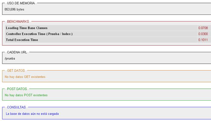 Benchmark CodeIgniter