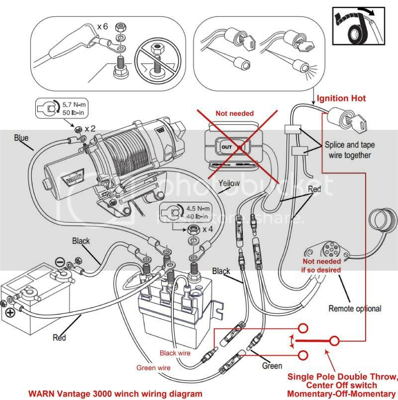 Diagram To Toggle Switch For Winch Wiring Diagram Full Version Hd Quality Wiring Diagram Gwi3097gas Ragdolls Lorraine Fr