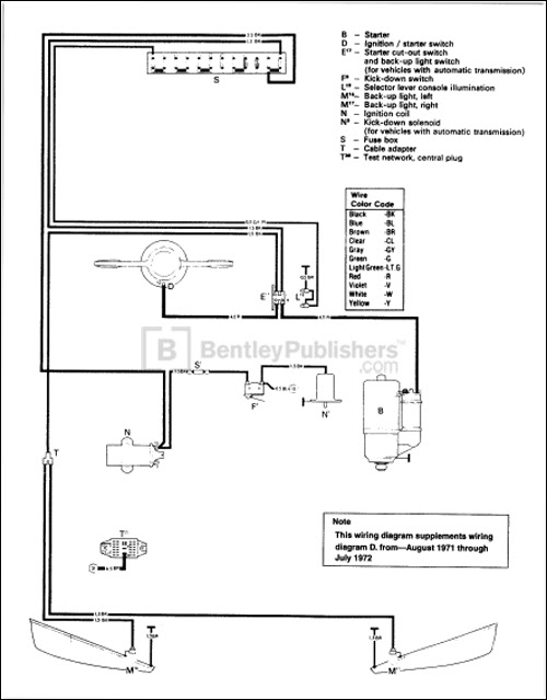Diagram 2008 Vw Beetle Wiring Diagrams Diagram Full Version Hd Quality Diagrams Diagram Mediagramdoo Gevim Fr