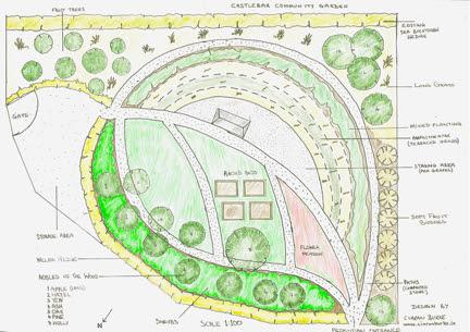 Castlebar_Community_Garden_Concept_Plan