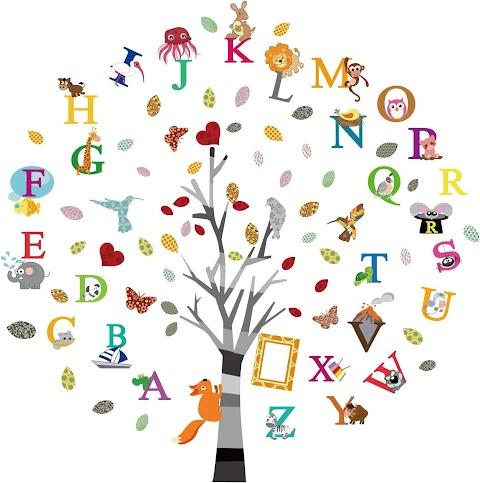 حروف على اشكال شجرة
